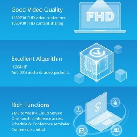 H323 Videokonferenz Software Lizenz