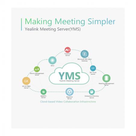 YMS Meeting Server Lizenz
