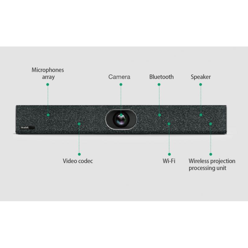 Videokonferenz Meeting Eye 400