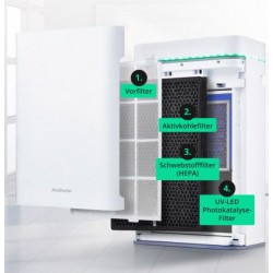 AiroDoctor® antiviraler Luftreiniger mit UV-A LED-Katalyse-System