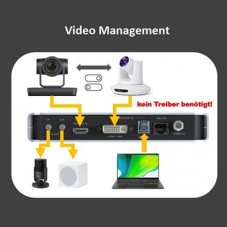 Audio- und Videomischer
