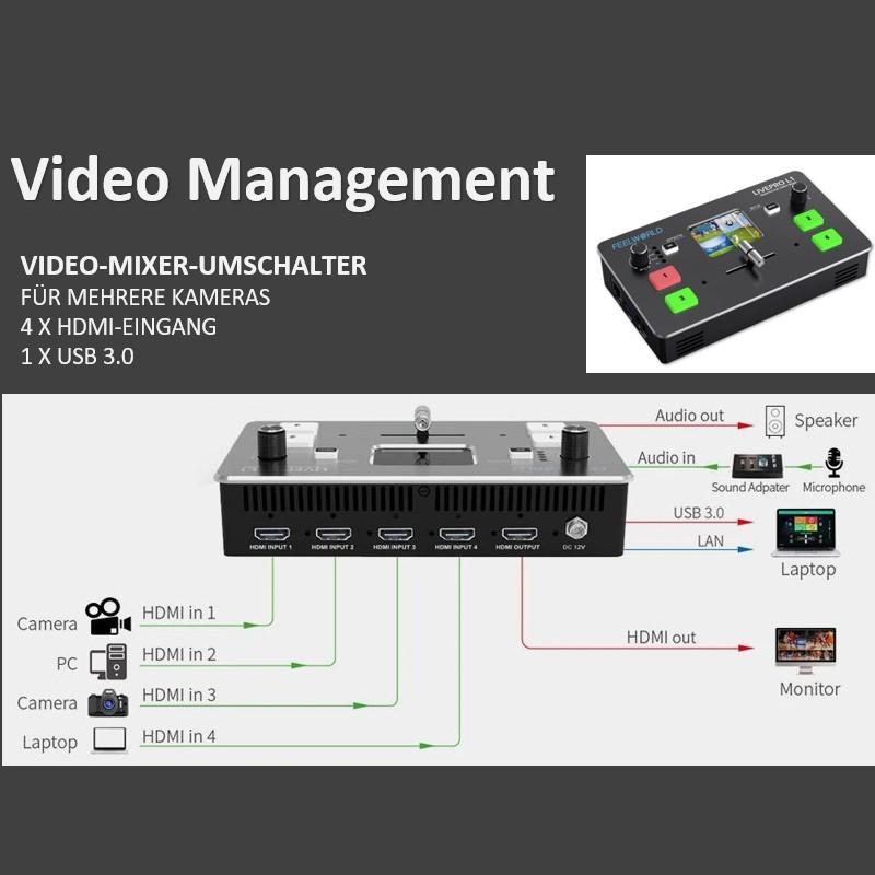 Video Mischer 4 Eingänge