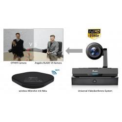 WebRTC Videokonferenz System